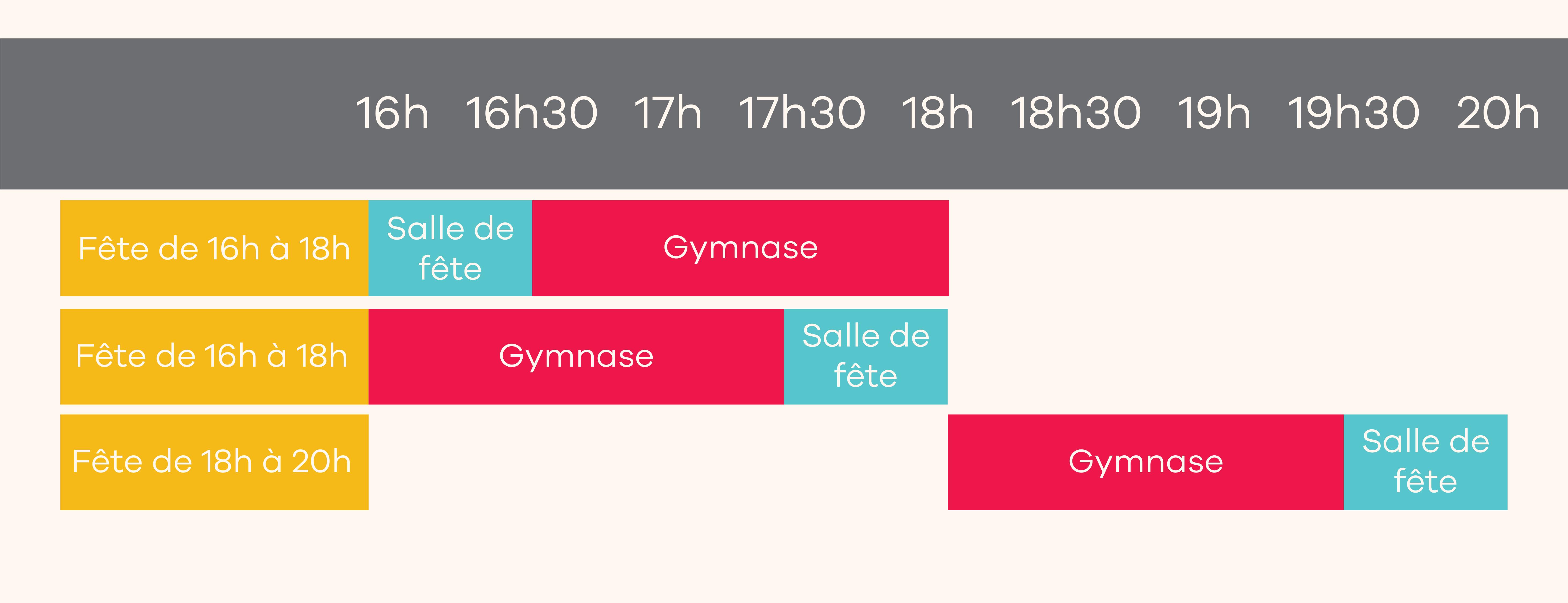 Fête de 16h à 18h: Salle de fête (16h à 16h30) et Gymnase (16h30 à 18h) Fête de 16h à 18h: Gymnase (16h à 17h30) et Salle de fête (17h30 à 18h) Fête de 18h à 20h: Gymnase (18h à 19h30) et Salle de fête (19h30 à 20h)